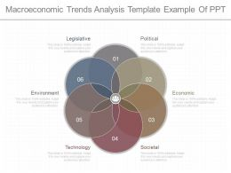 Use Macroeconomic Trends Analysis Template Example Of Ppt