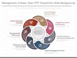 Use Management Of Sales Team Ppt Powerpoint Slide Backgrounds