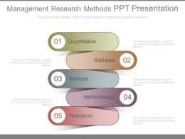 Use Management Research Methods Ppt Presentation
