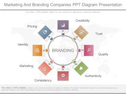 use_marketing_and_branding_companies_ppt_diagram_presentation_Slide01