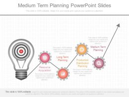 Use Medium Term Planning Powerpoint Slides