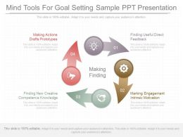 Use Mind Tools For Goal Setting Sample Ppt Presentation
