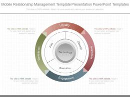 Use Mobile Relationship Management Template Presentation Powerpoint Templates