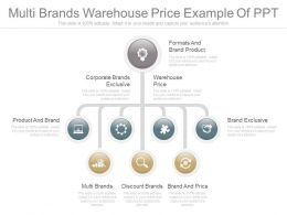 Use Multi Brands Warehouse Price Example Of Ppt