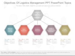 Use Objectives Of Logistics Management Ppt Powerpoint Topics