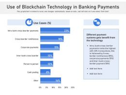 Use Of Blockchain Technology In Banking Payments