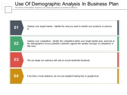 Use Of Demographic Analysis In Business Plan