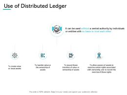 Use Of Distributed Ledger Management Marketing Ppt Powerpoint Presentation Gallery Show
