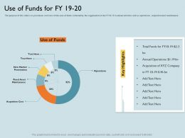 Use Of Funds For FY 19 To 20 Fund M1807 Ppt Powerpoint Presentation Slides Demonstration