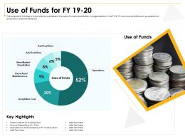 Use Of Funds For FY 19 To 20 M3015 Ppt Powerpoint Presentation Infographics Display