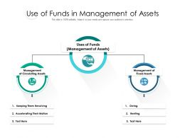 Use Of Funds In Management Of Assets
