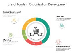 Use Of Funds In Organization Development