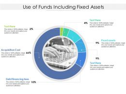 Use Of Funds Including Fixed Assets