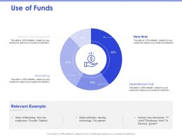 Use Of Funds Operational Cost Ppt Powerpoint Presentation Model Example File