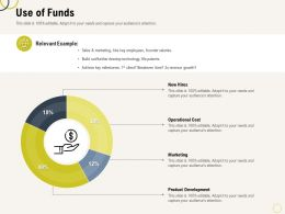 Use Of Funds Out Ppt Powerpoint Presentation Show
