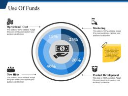 Use Of Funds Powerpoint Slide Templates Download