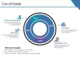 Use Of Funds Ppt Examples Slides