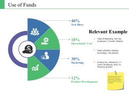 Use Of Funds Ppt Inspiration Format