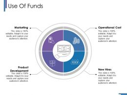 Use Of Funds Ppt Layouts Slide