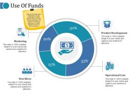 Use Of Funds Ppt Layouts Slide Download