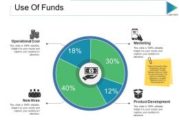 Use Of Funds Ppt Slides Clipart