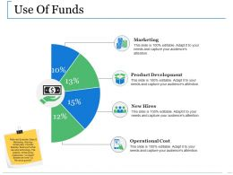 Use Of Funds Ppt Slides Gallery