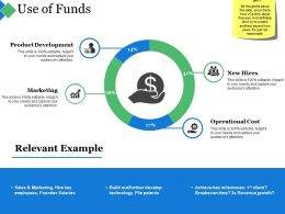 Use Of Funds Ppt Summary Files