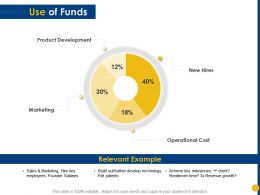 Use Of Funds Relevant Example Ppt Powerpoint Presentation Layouts Graphic Images