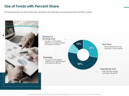 Use Of Funds With Percent Share Pitch Deck Raise Funding Bridge Financing Ppt Design