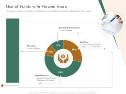 Use Of Funds With Percent Share Raise Funding Bridge Funding Ppt Graphics