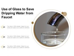 Use Of Glass To Save Dripping Water From Faucet