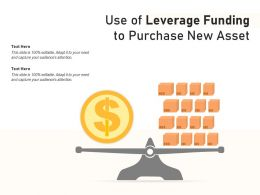 Use Of Leverage Funding To Purchase New Asset