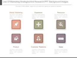 Use Of Marketing Strategies And Research Ppt Background Images