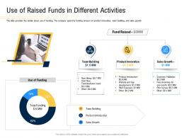 Use Of Raised Funds In Different Activities Convertible Securities Funding Pitch Deck Ppt Powerpoint Guidelines