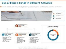 Use Of Raised Funds In Different Activities Ppt Powerpoint Presentation Infographic