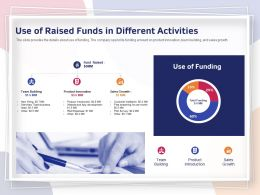 Use Of Raised Funds In Different Activities Team Building Ppt Powerpoint Presentation File Slide