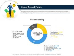 Use Of Raised Funds Pitch Deck Raise Funding Pre Seed Money Ppt Ideas