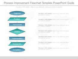 Use Process Improvement Flowchart Template Powerpoint Guide