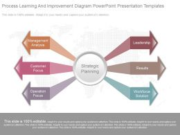 Use Process Learning And Improvement Diagram Powerpoint Presentation Templates