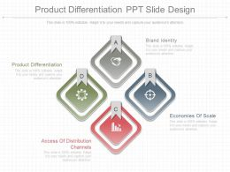 Use Product Differentiation Ppt Slide Design