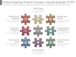 use_product_roadmap_product_innovation_lifecycle_example_of_ppt_Slide01