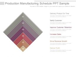 Use Production Manufacturing Schedule Ppt Sample