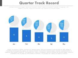 use Quarter Percentage Track Record Powerpoint Slides