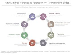 Use Raw Material Purchasing Approach Ppt Powerpoint Slides