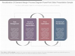 Use Recalibration Of Demand Margin Process Diagram Powerpoint Slide Presentation Sample