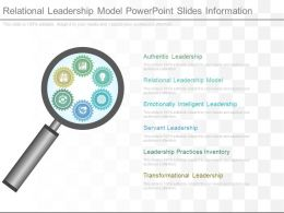 Use Relational Leadership Model Powerpoint Slides Information