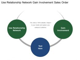 Use Relationship Network Gain Involvement Sales Order Management