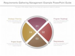 Use Requirements Gathering Management Example Powerpoint Guide