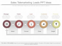Use Sales Telemarketing Leads Ppt Ideas