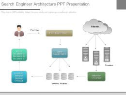 Use Search Engineer Architecture Ppt Presentation